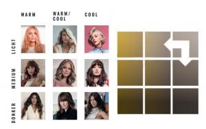 kleurkarakter